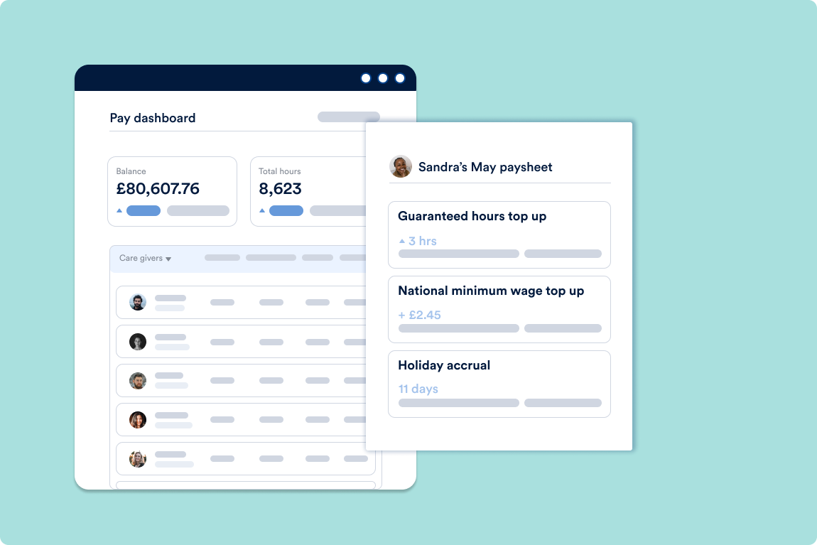 Two screens show the new People platform on Birdie, the screen shows a pay dashboard and a paysheet that outlines guarenteed hours top up, minimum wage top up and holiday accrual