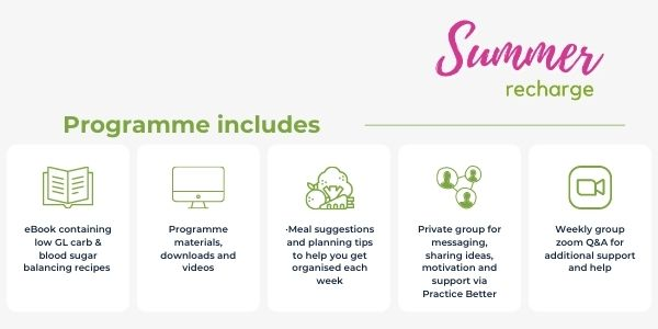 Summer Recharge is a 4 week programme designed to help you to lose body fat and feel lighter and brighter every day