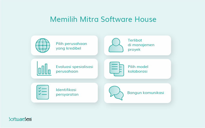 mitra software house indonesia