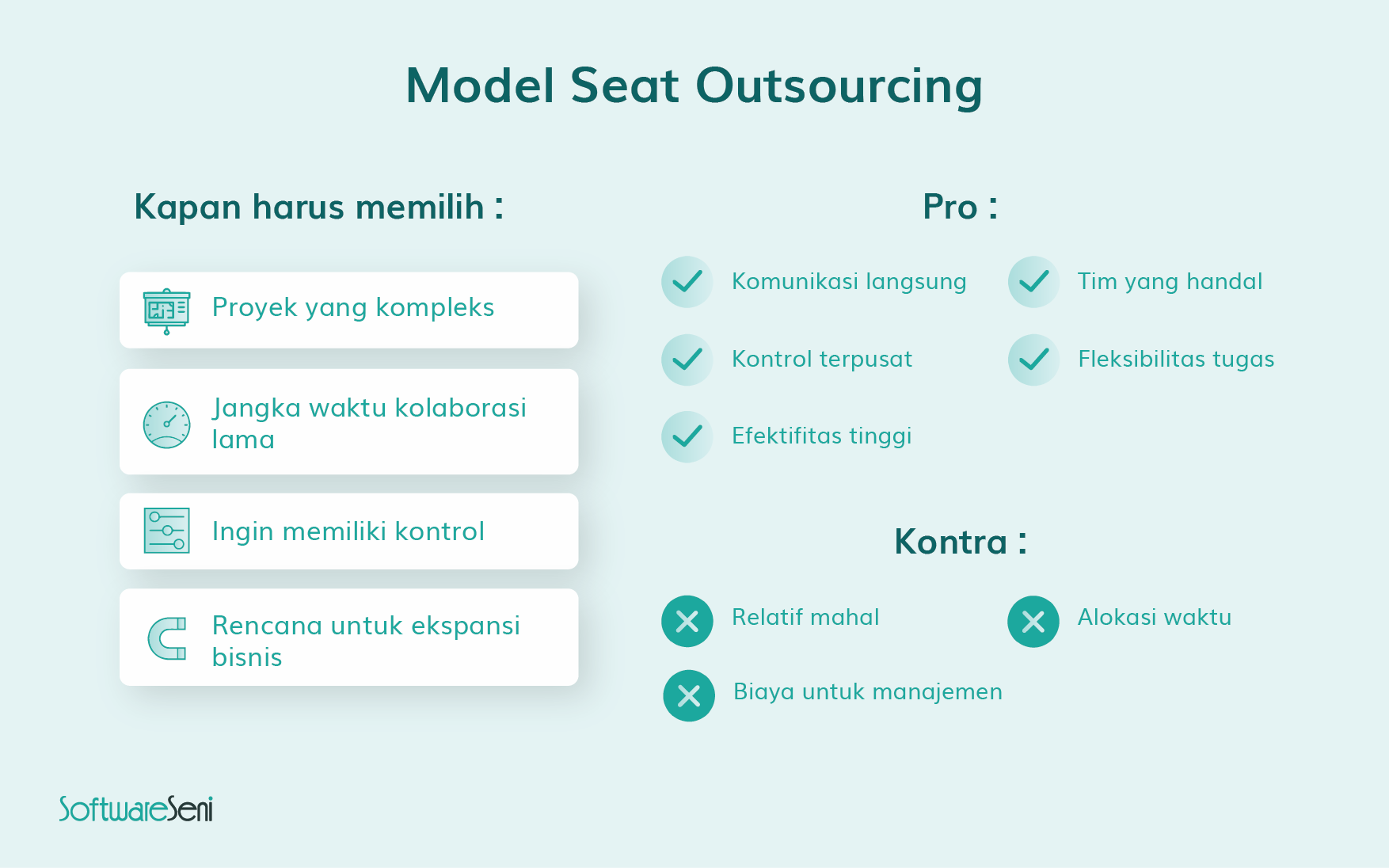 kontrak outsourcing