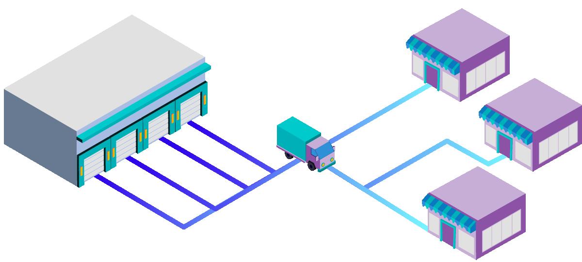 model bisnis ecommerce b2b