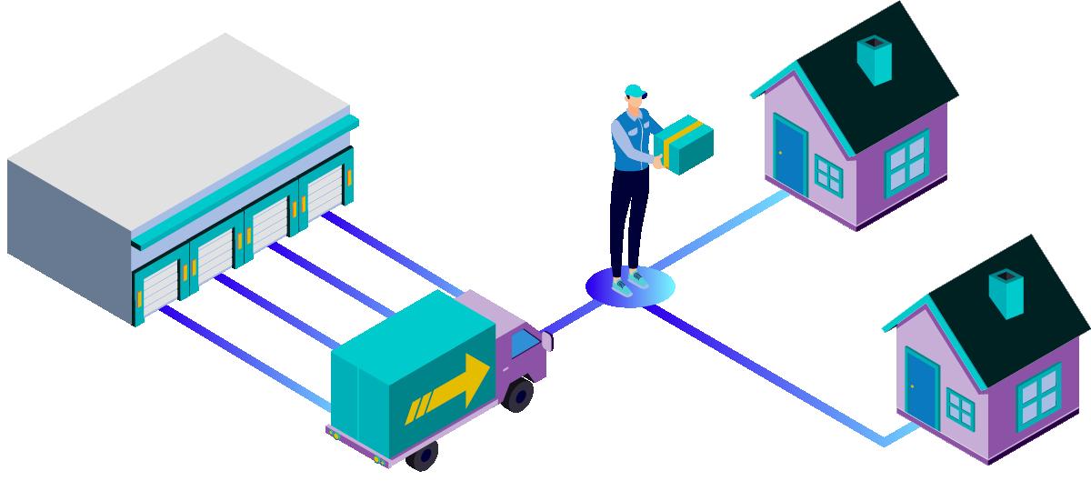 model bisnis ecommerce c2c