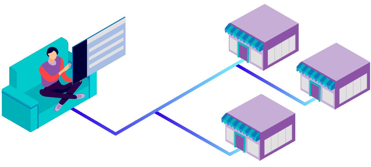 model bisnis ecommerce c2b