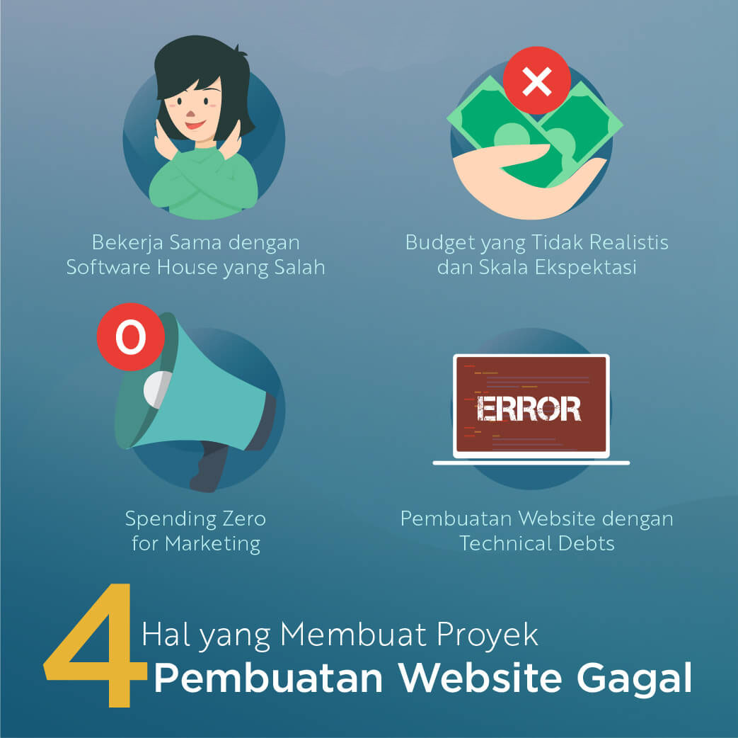 4 Hal yang Membuat Proyek Pembuatan Aplikasi Berbasis Web Gagal