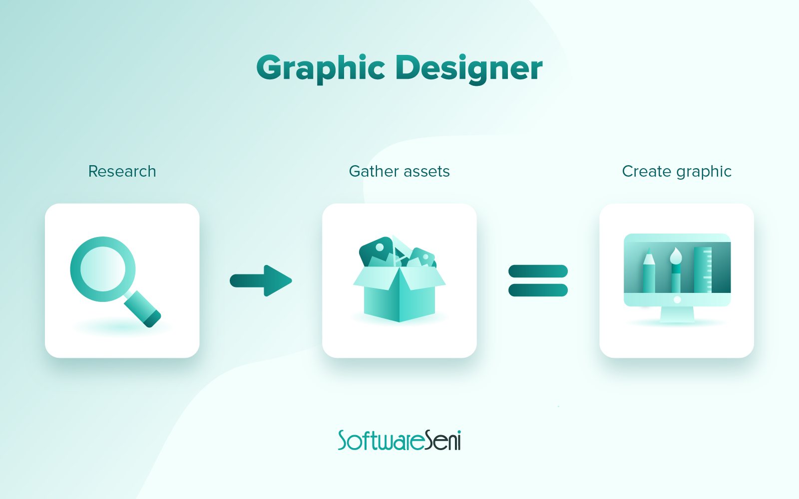graphic design at SS