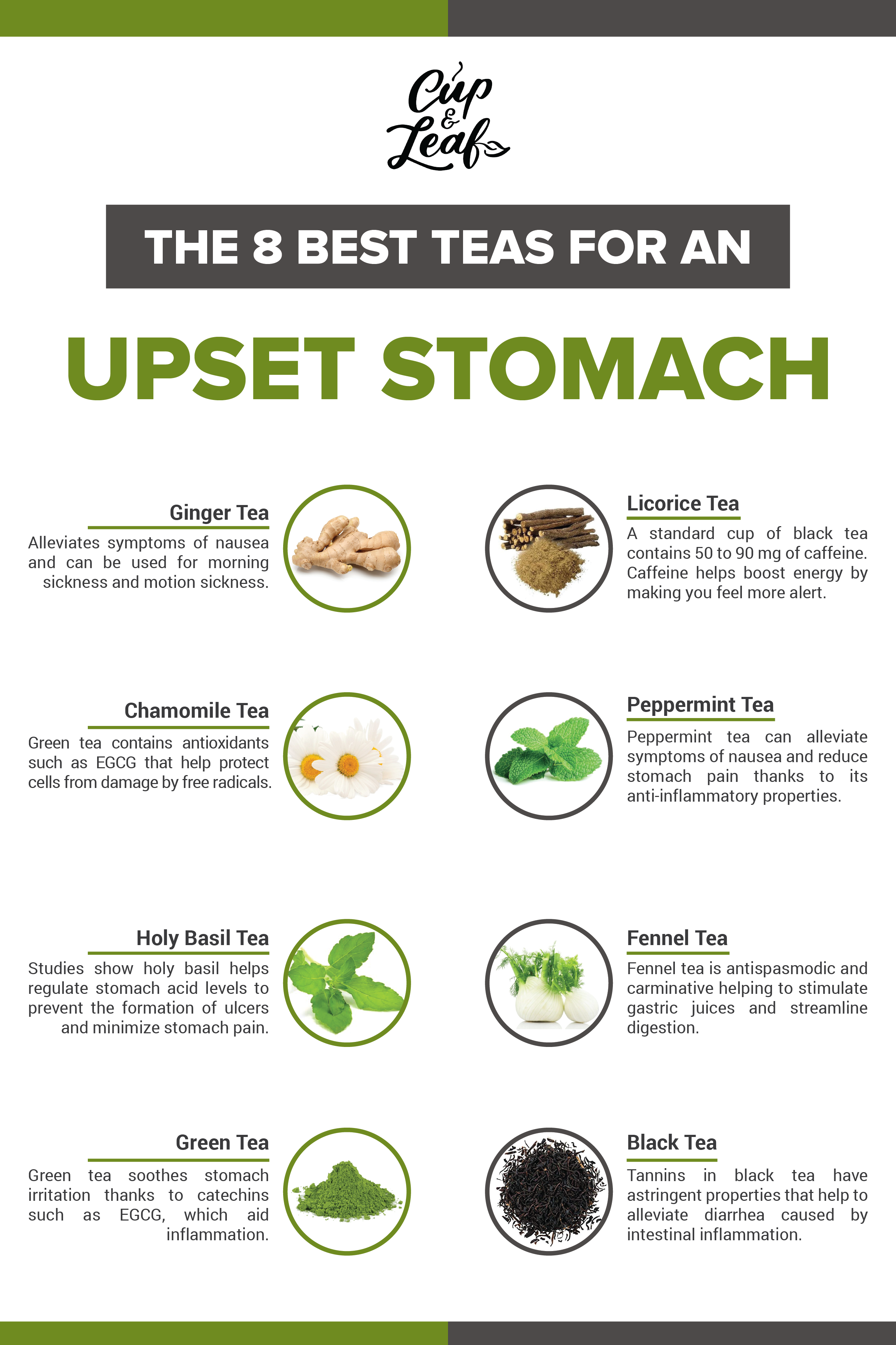 Terrific The 8 Best Teas For An Upset Stomach Cup Leaf Caraccident5 Cool Chair Designs And Ideas Caraccident5Info