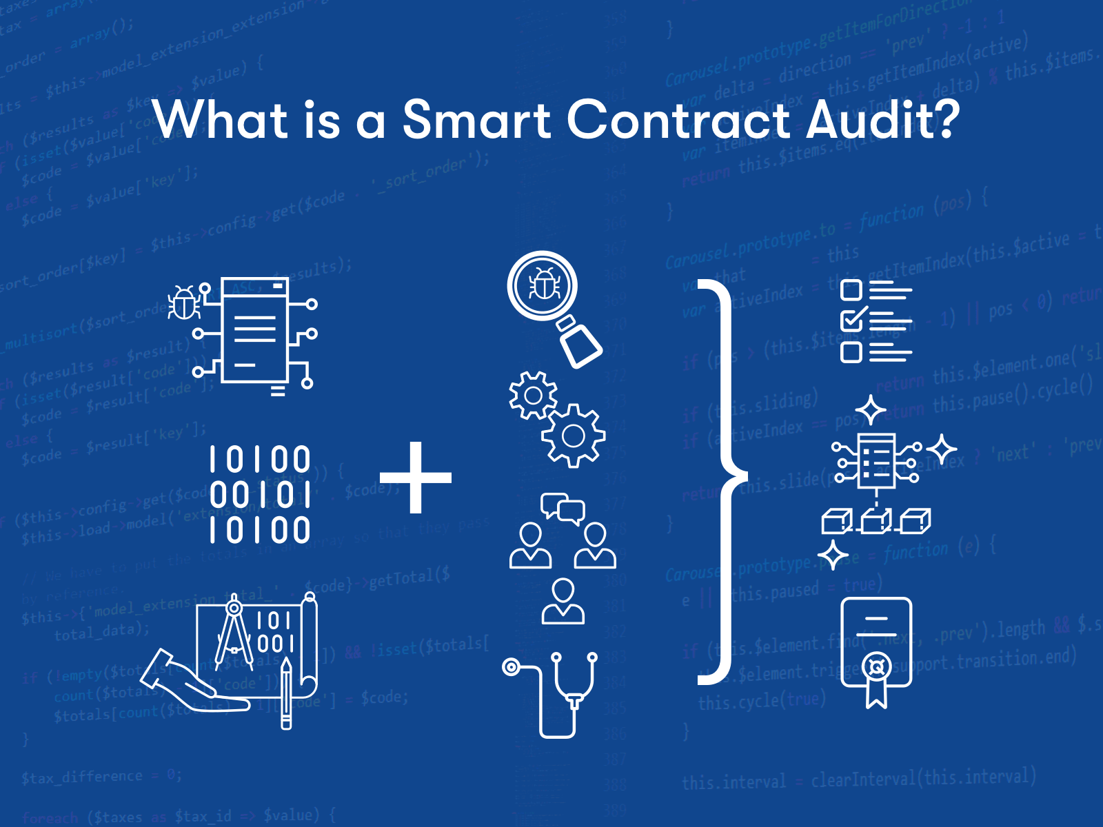 Featured Article: What is a Smart Contract Audit?