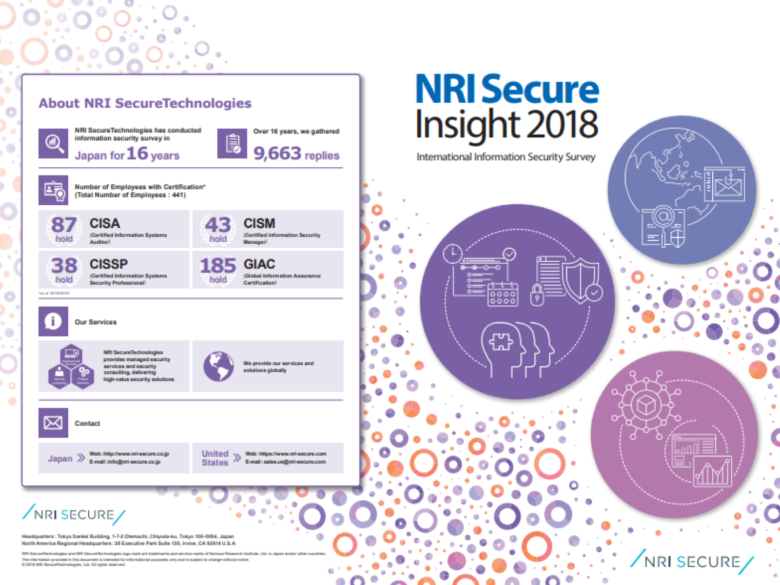 Featured Article: NRI Secure Insight Report 2018