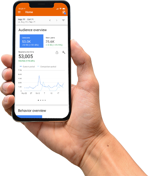 Hand holding mobile phone with Google Analytics displaying on the screen.