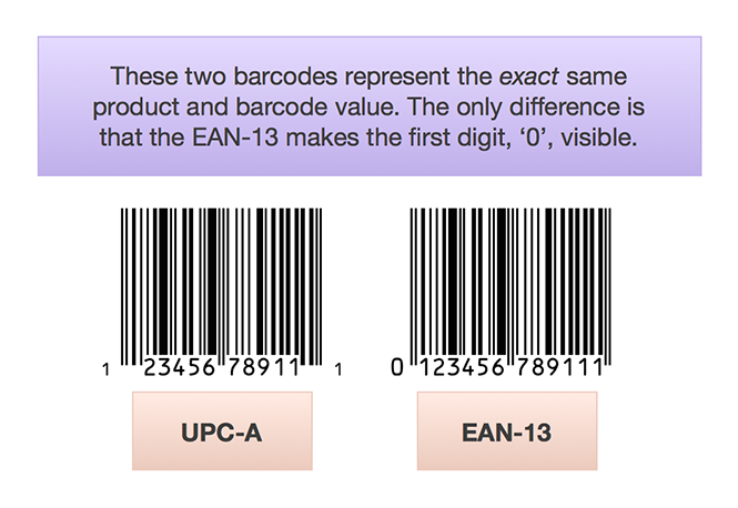 Barcode Producer Ean 13 Vector Eps Barcode Software For Mac Pc