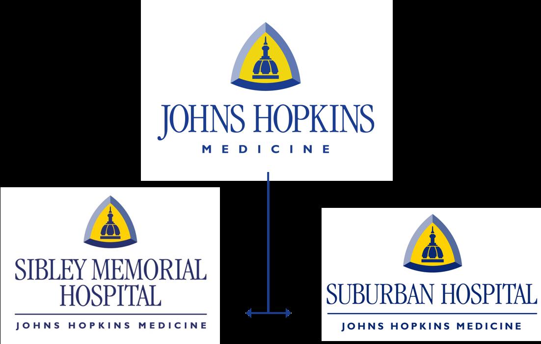 The 3 primary John Hopkins brands
