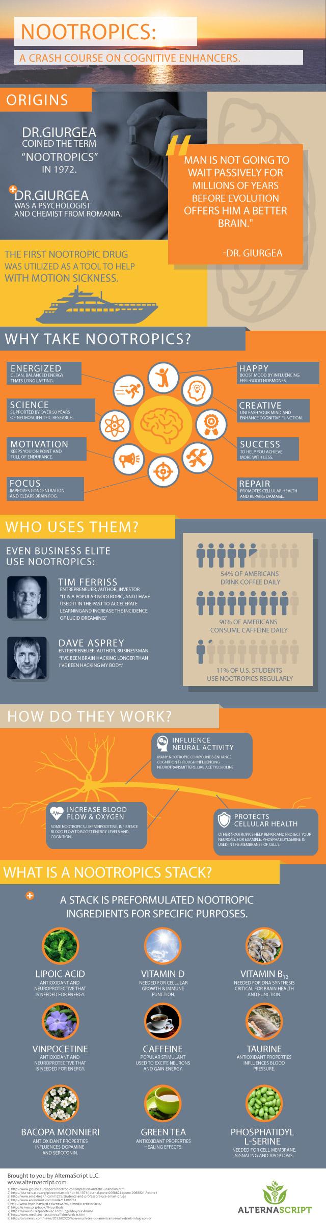 nootropics infographic