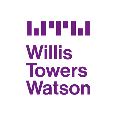 Sr. Director/Global Product Leader | Willis Towers Watson
