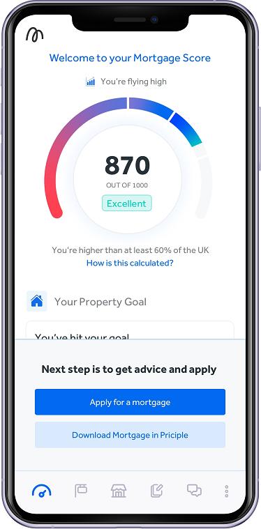 MortgageScore
