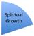 pie_spiritual_growth.jpg
