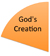 pie_gods_creation.jpg