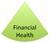 pie_financial_health.jpg