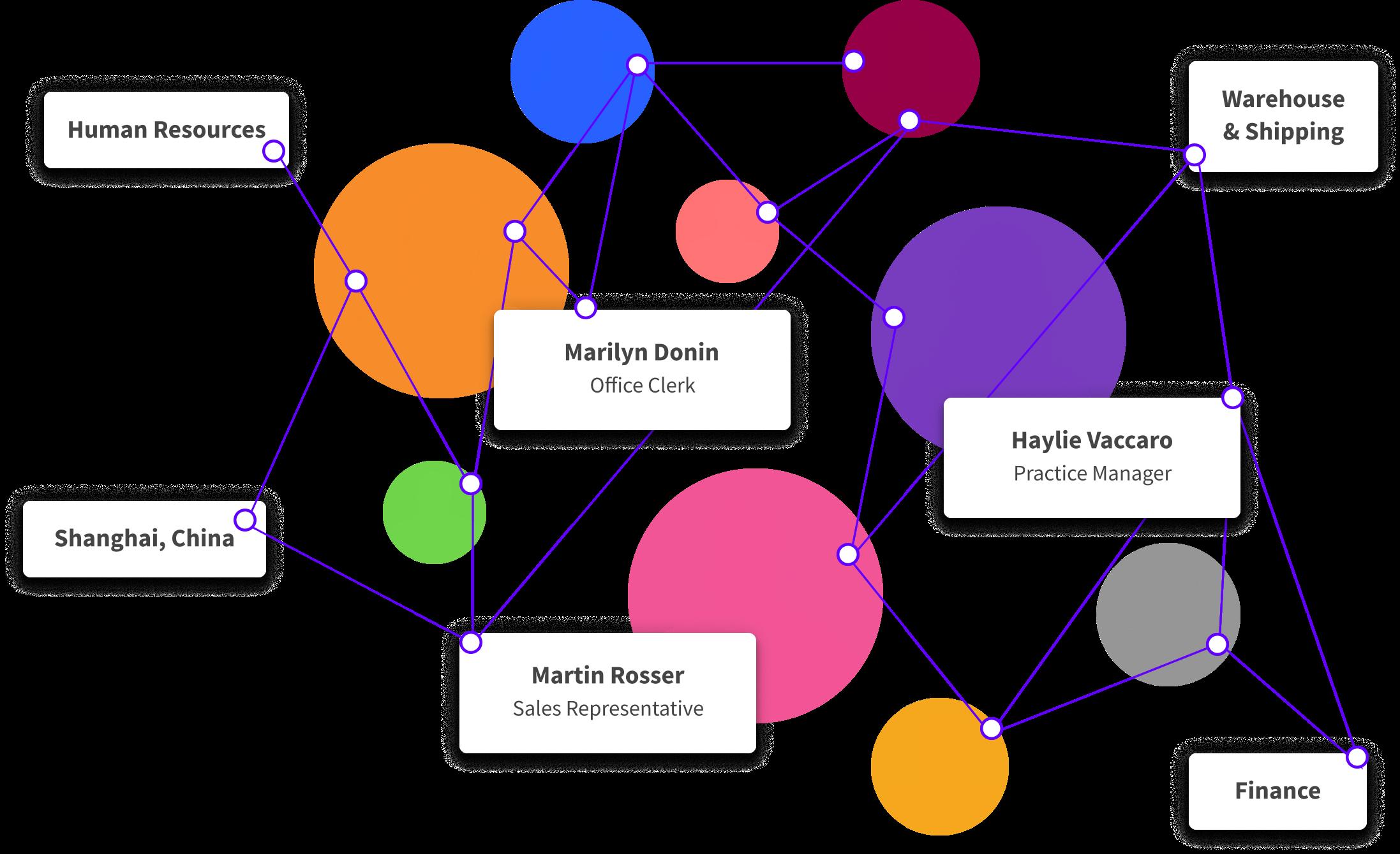 company network tool