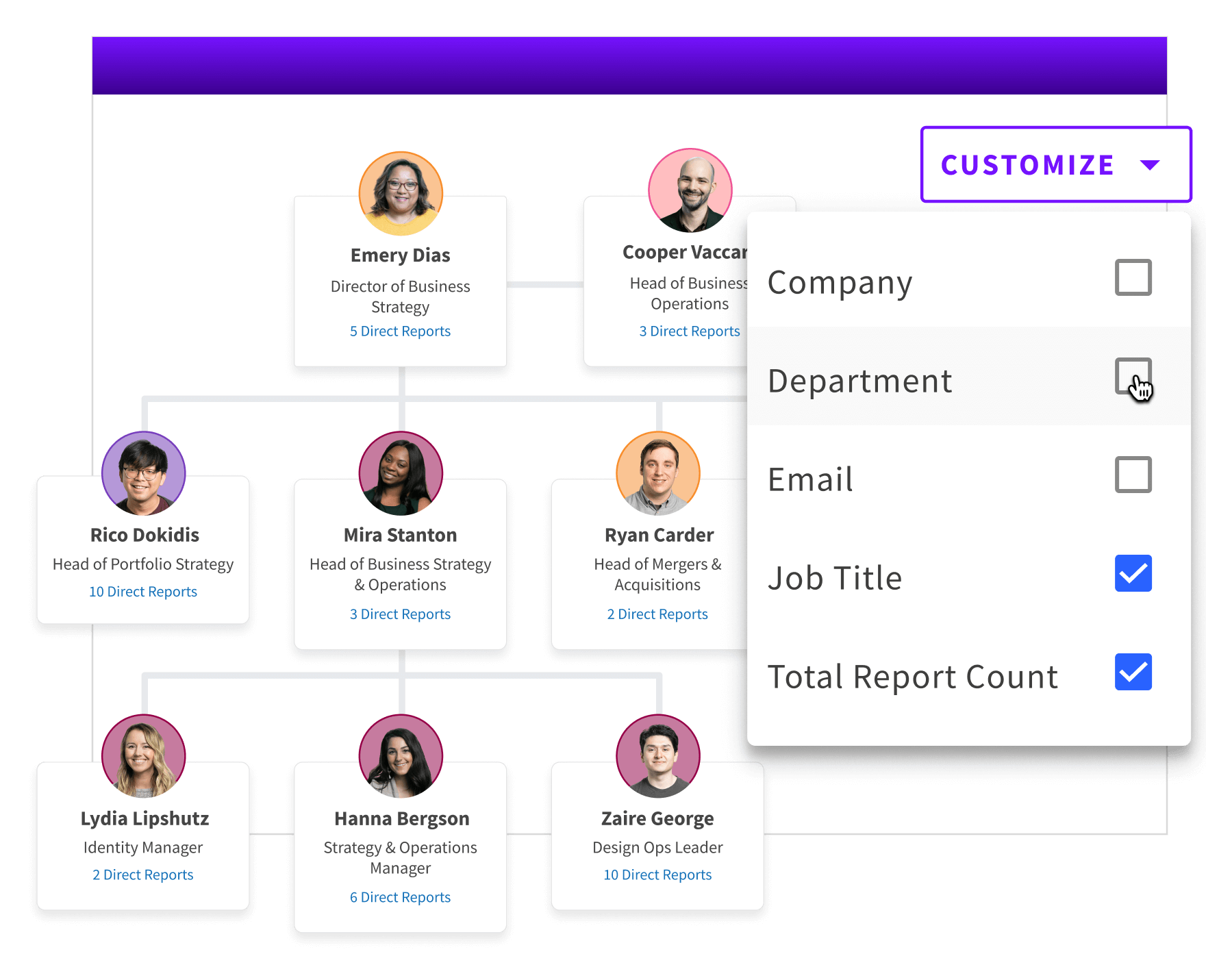 Display different information on people cards in org chart