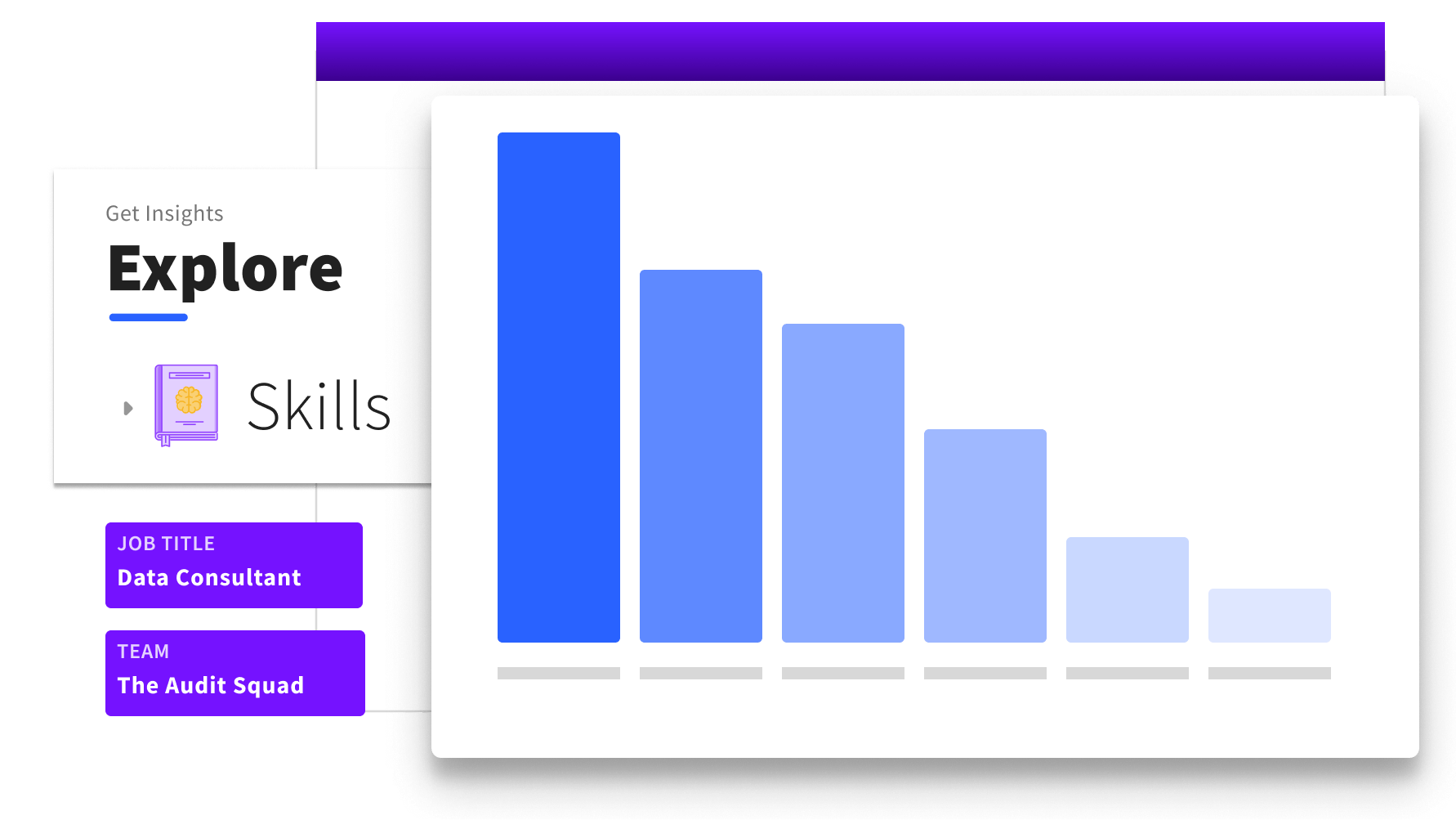 Sift Explore feature skills breakdown