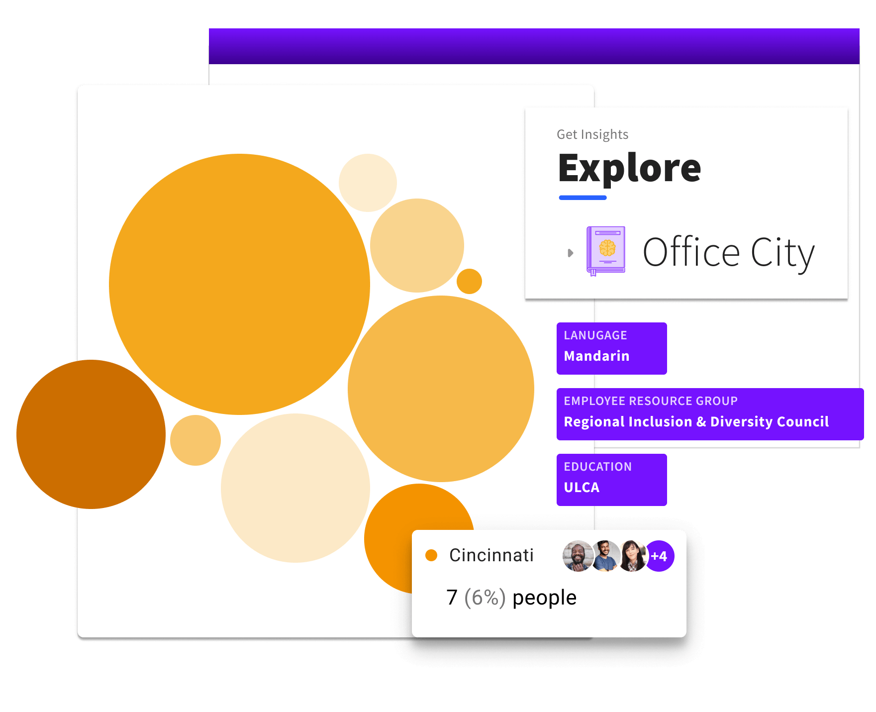 Workplace analytics on office city with filtered down results