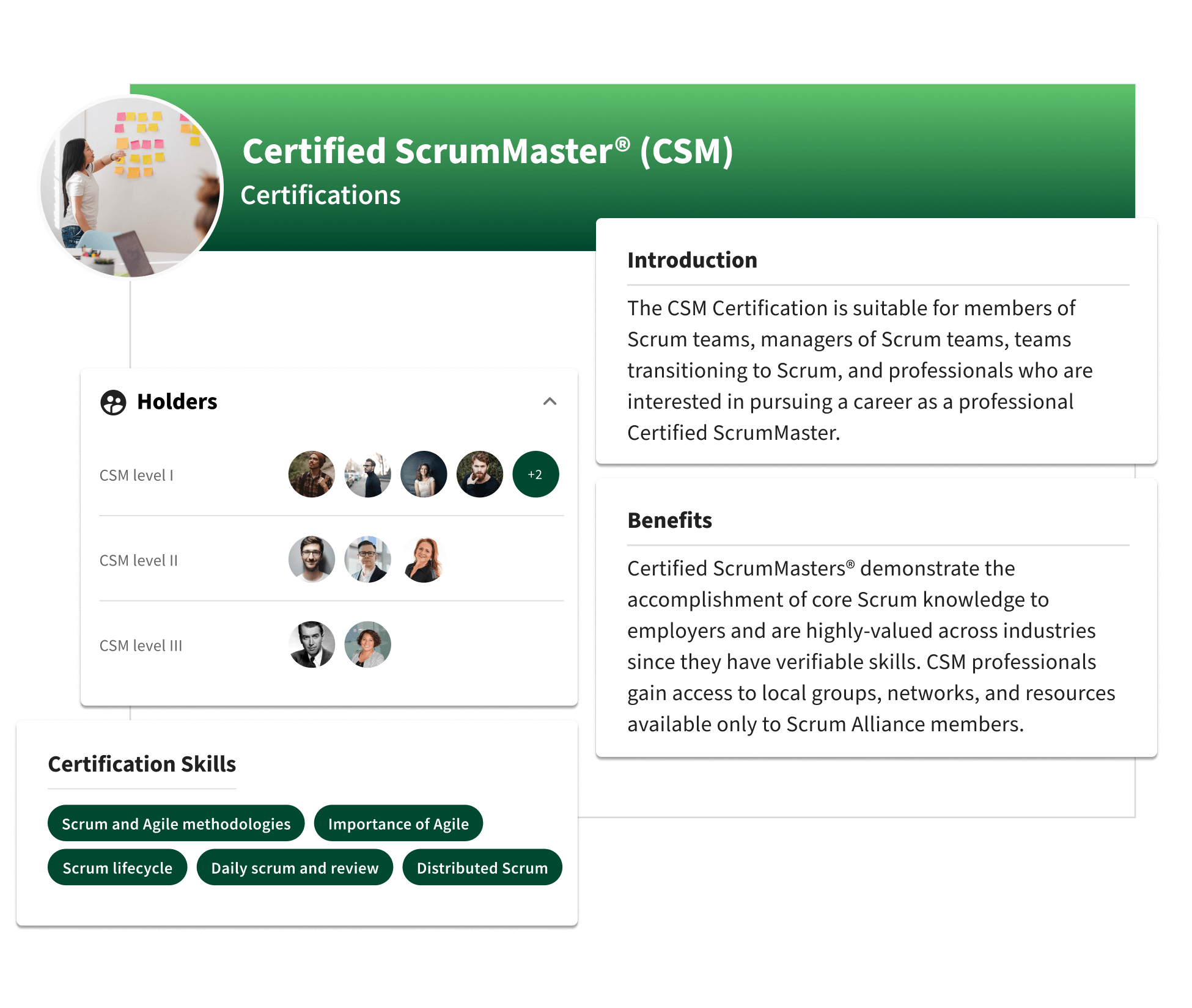 A profile for certifications