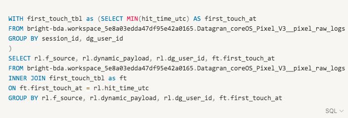 An SQL query