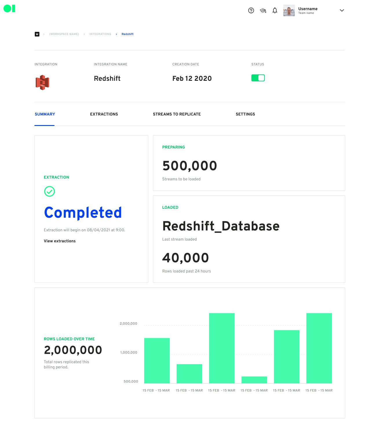 A data source dashboard