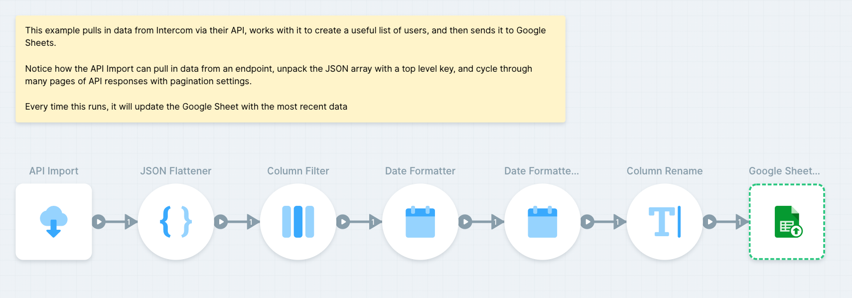 Send data from any API to Google Sheets