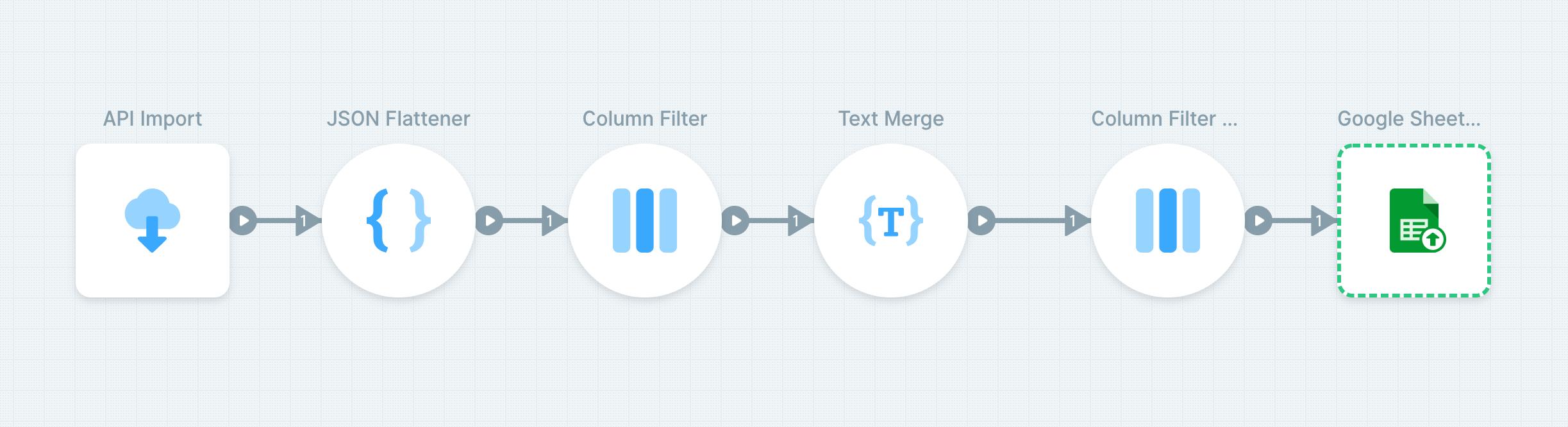 Power a mobile app version of your Bubble application