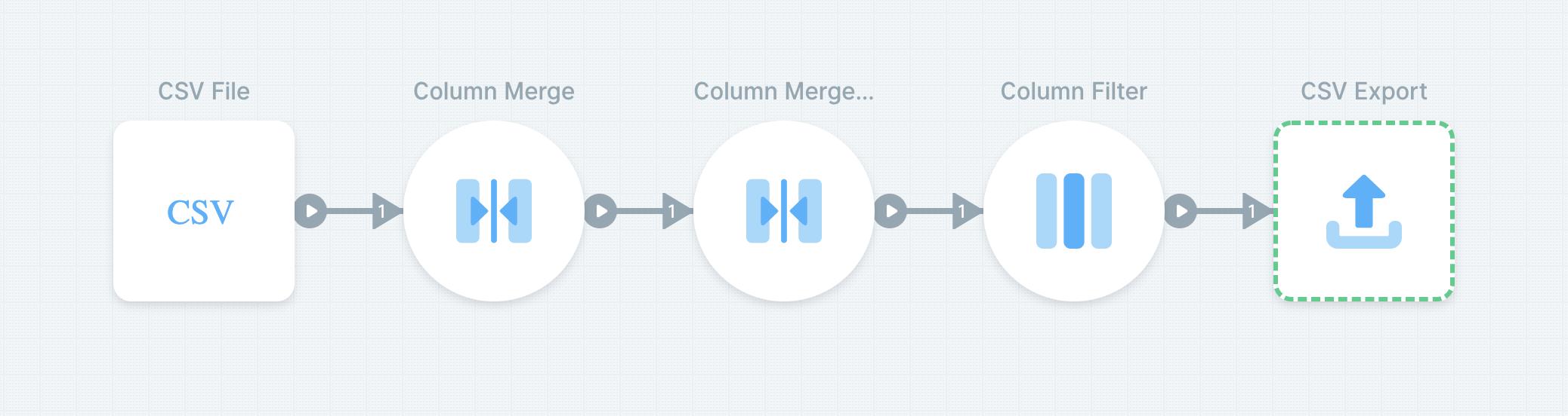 Combine columns