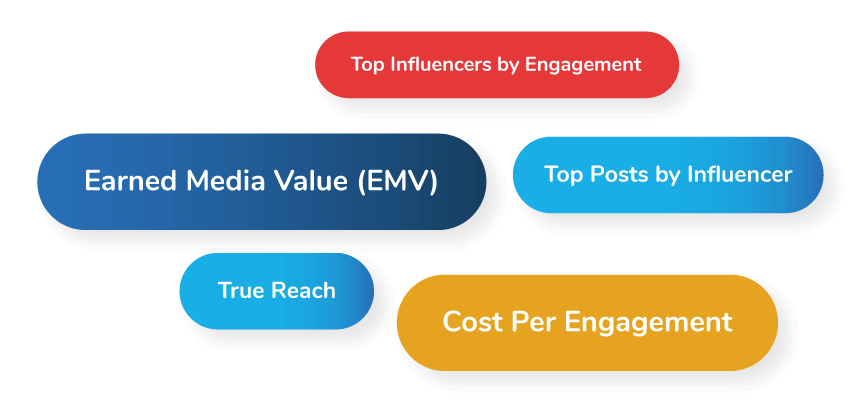influencer marketing KPIs