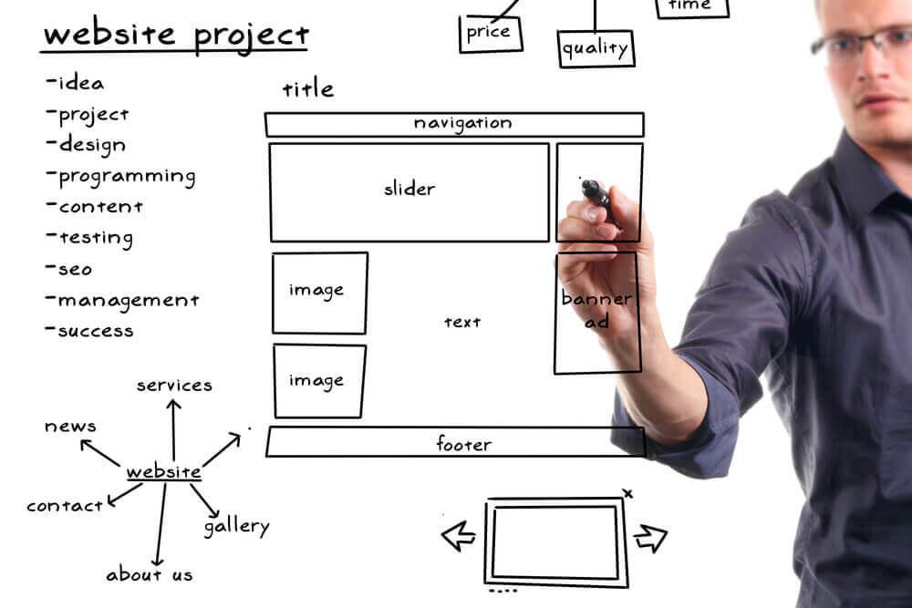What do web design services Miami include?