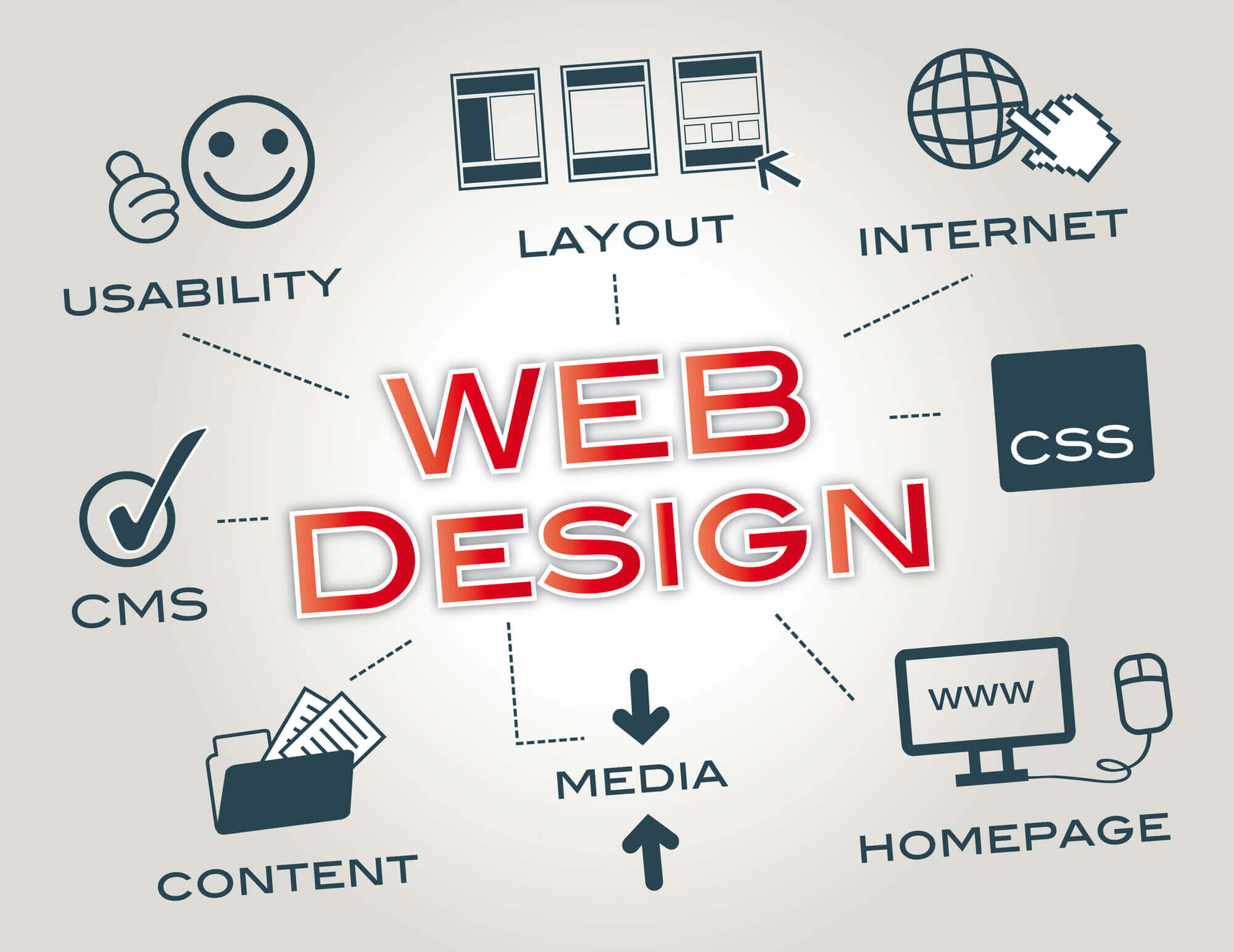Who is the best Miami web design company?