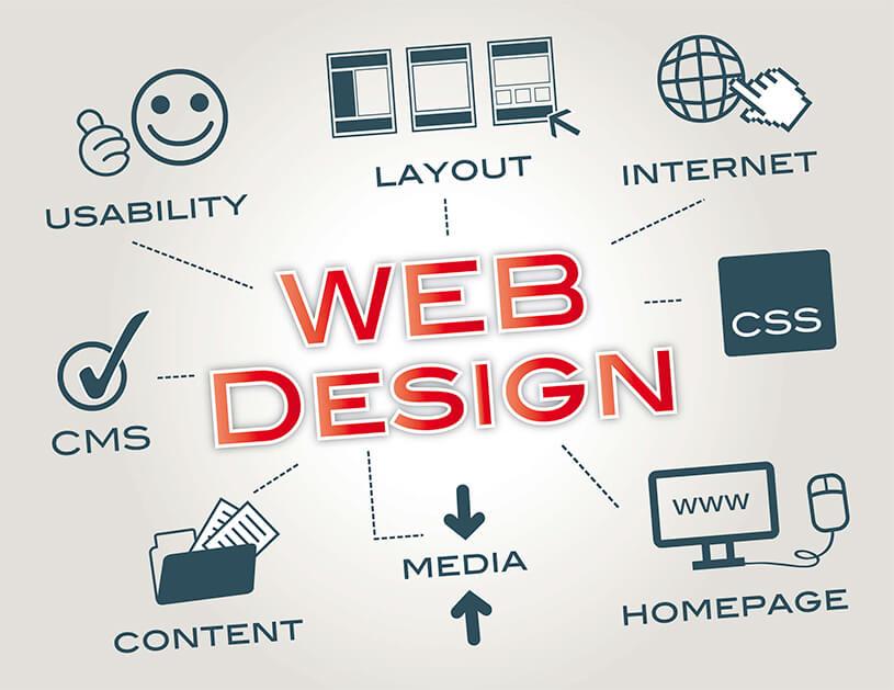 Web design infograph showing various elements of modern web design