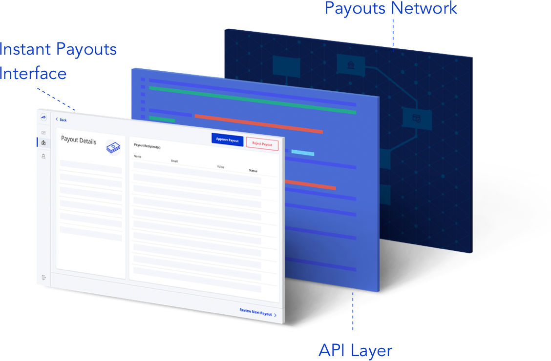 Payouts Network API - Payments Console