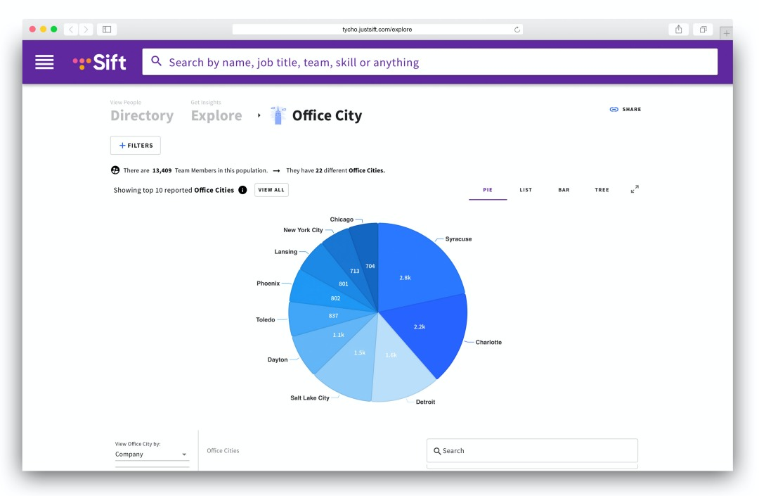 Sift Explore People Data Visualization