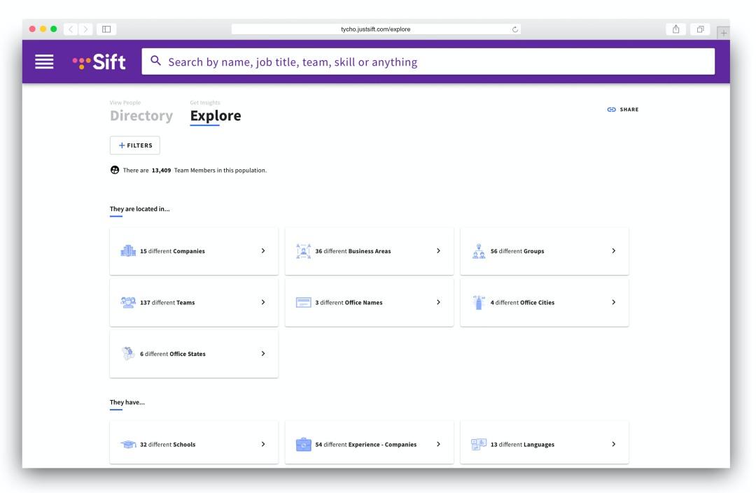Sift Explore HR Data