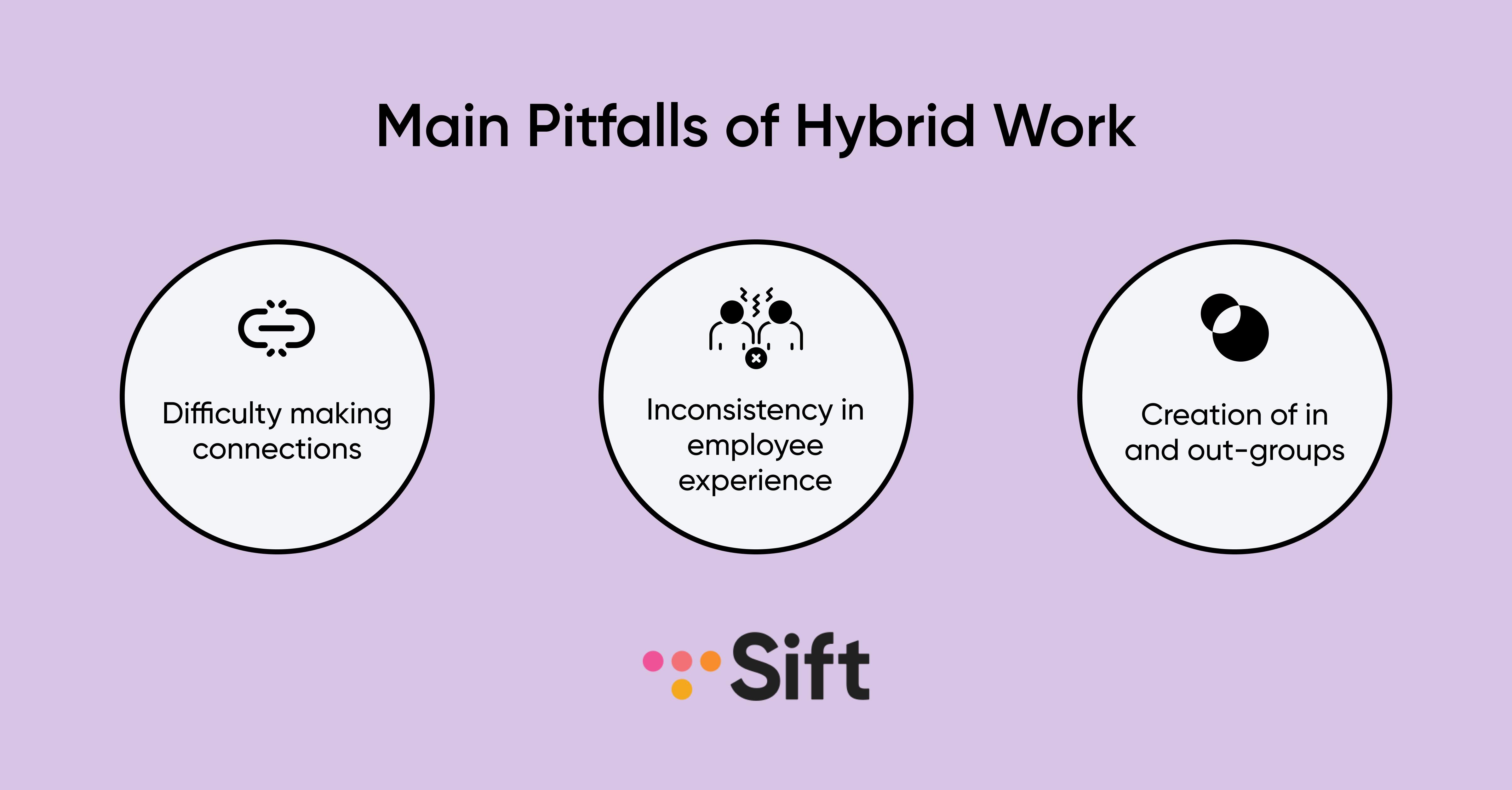 Main pitfalls of hybrid work