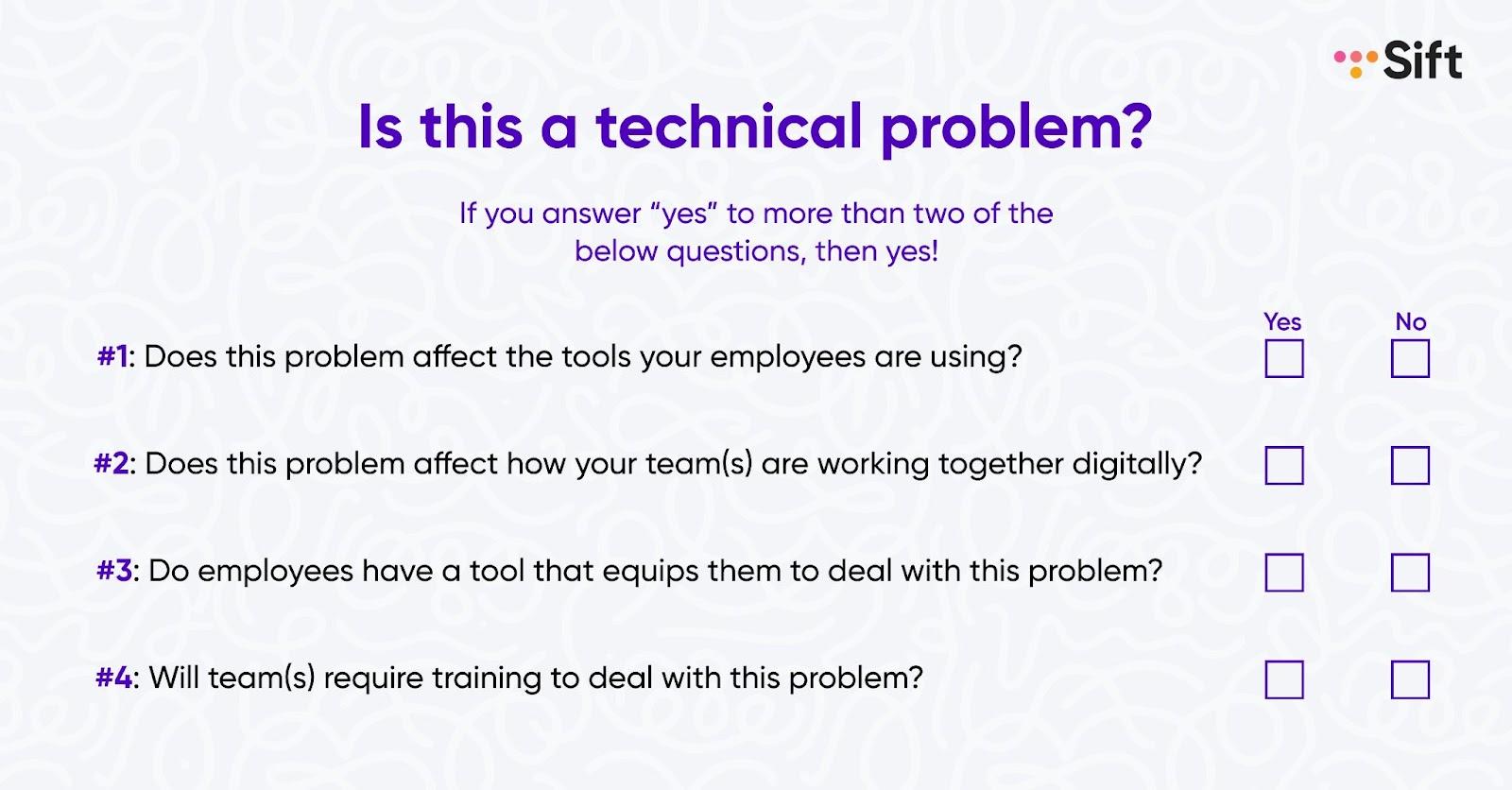 Technical problem checklist
