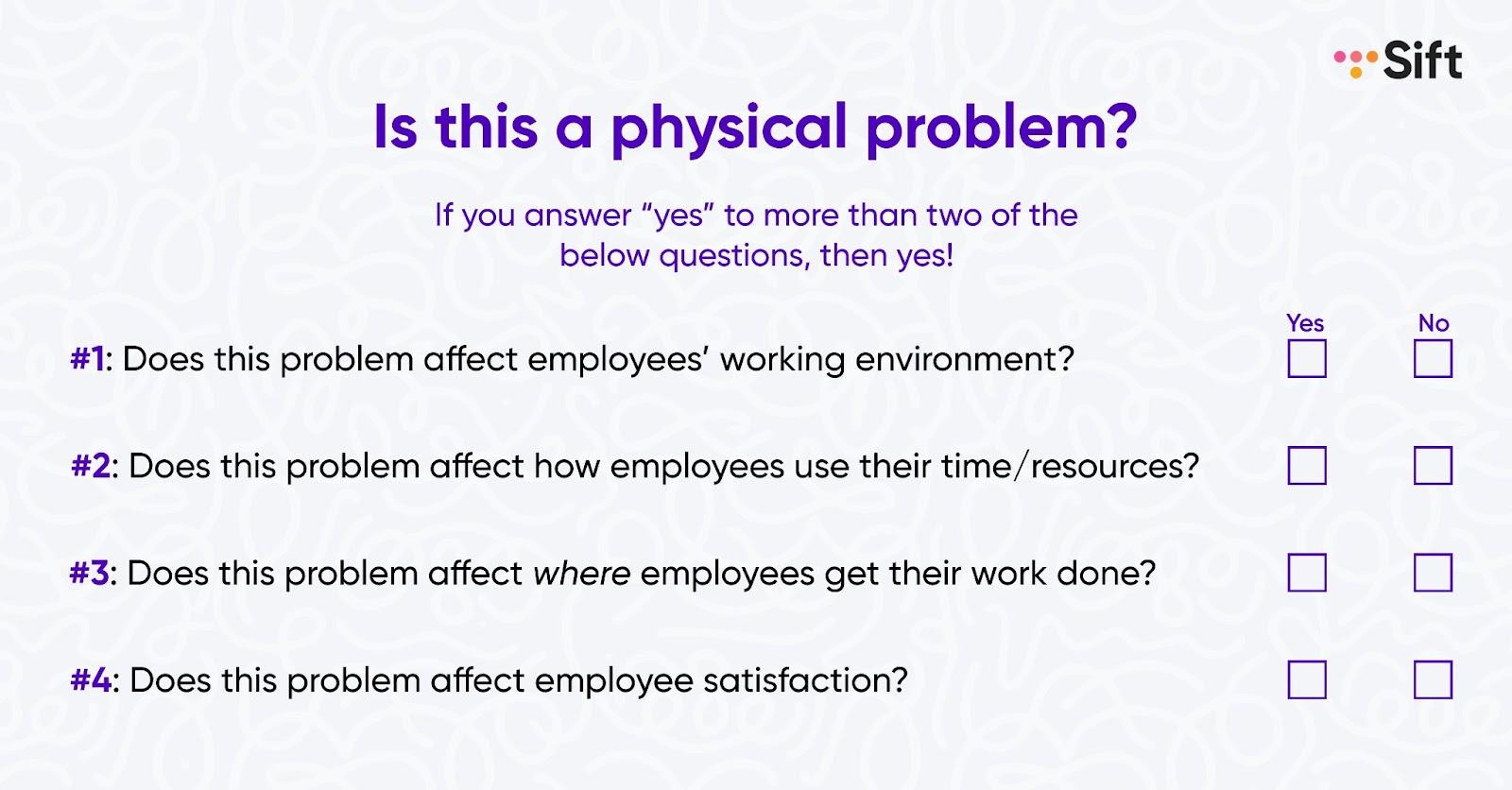 Physical problem checklist