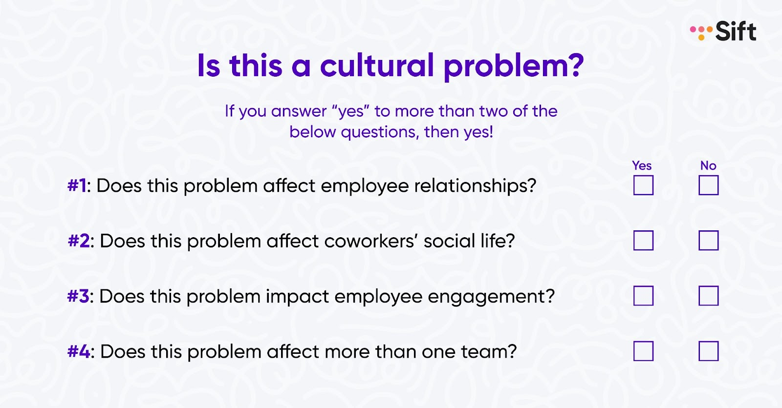 Cultural problem checklist