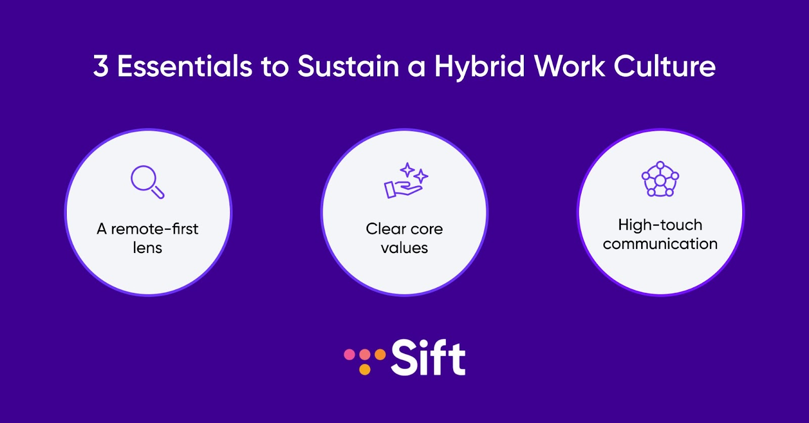 Three essentials to sustain a hybrid work culture