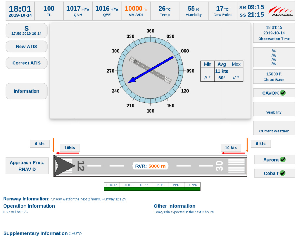 Aurora ATM Auxiliary Aeronautical Information Display (AAID)