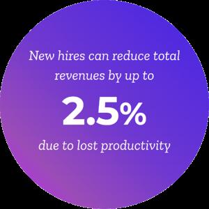 new hire revenue impact