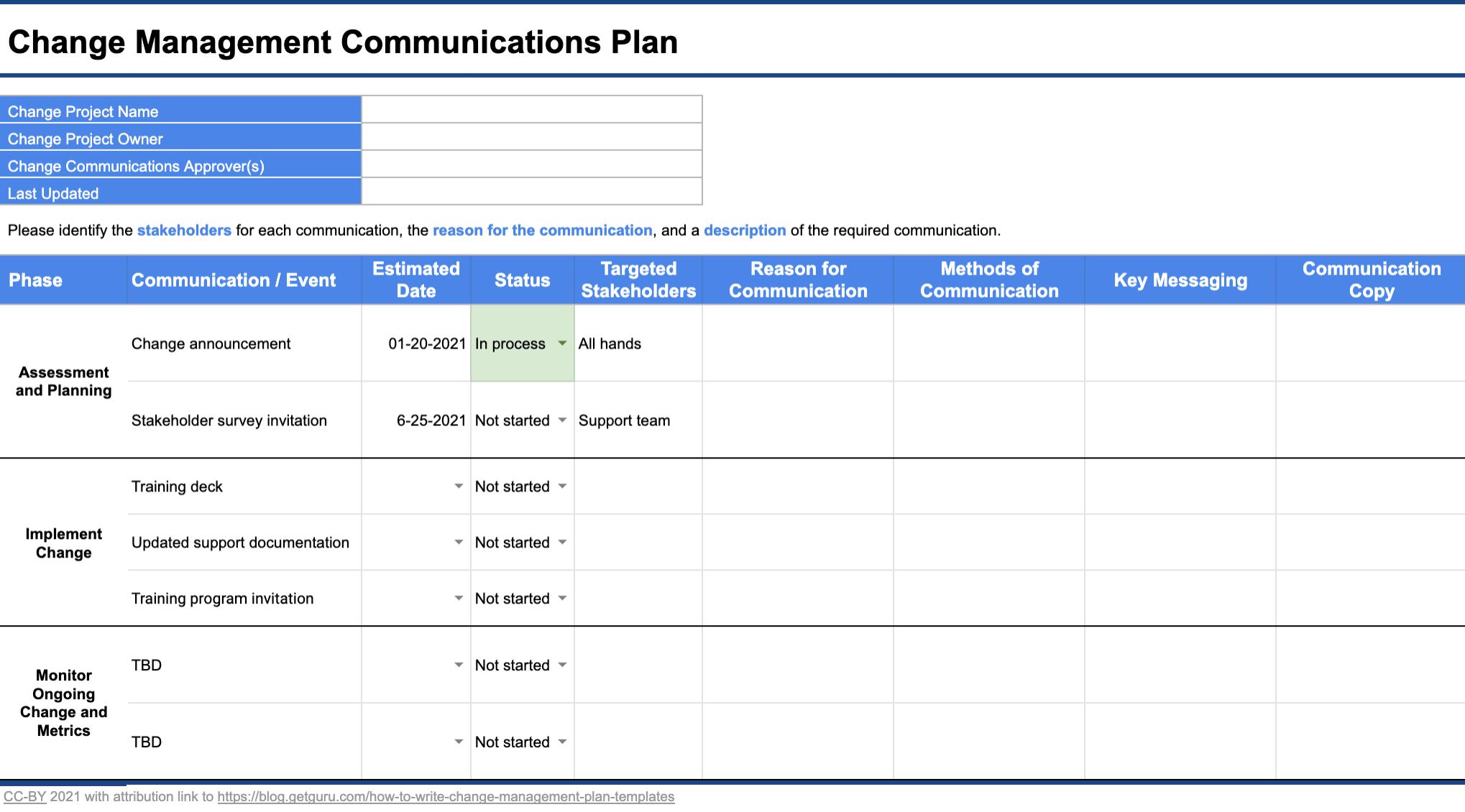 Change Management Communications Plan Template
