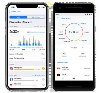 iphone-kullanım-oranı