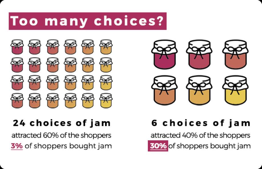 seçenekler
