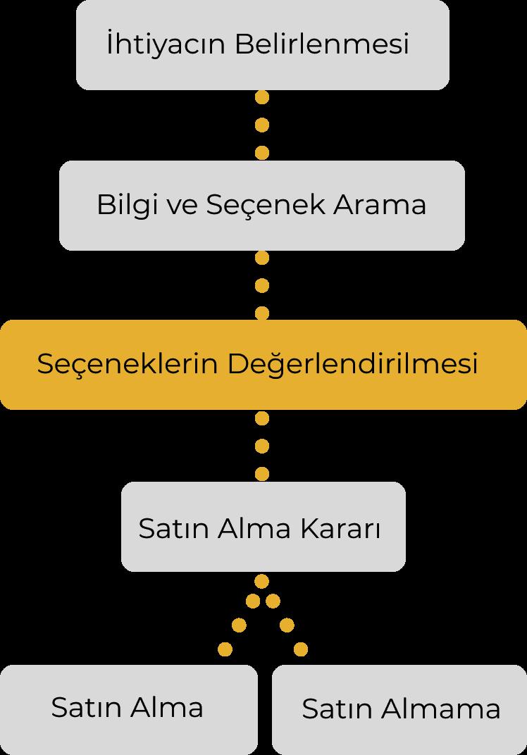 yol-haritasi
