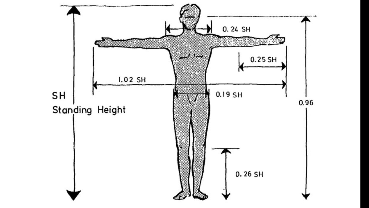 ergonomik-oranlar